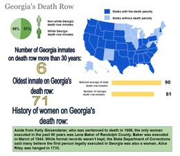 GEORGIA_DEATH_ROW_INFOGRAPHIC